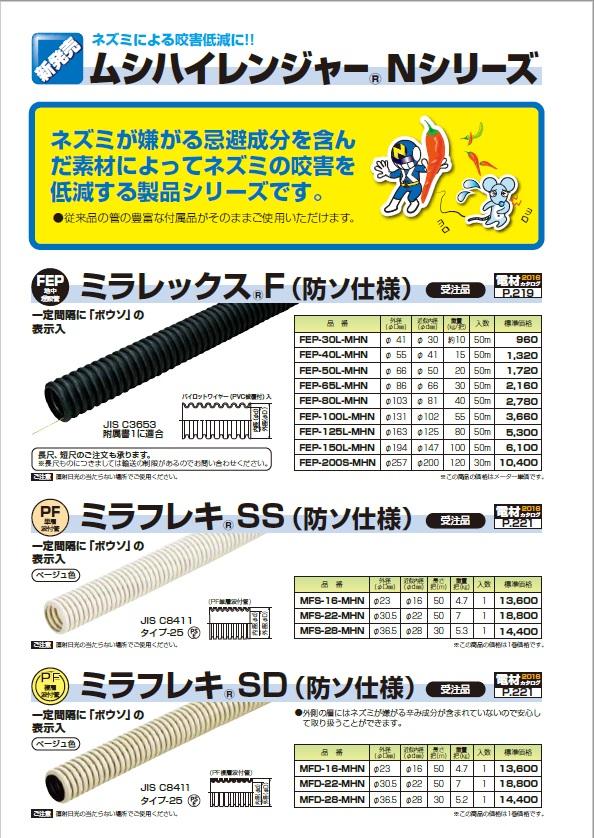 ムシハイレンジャー Nシリーズ