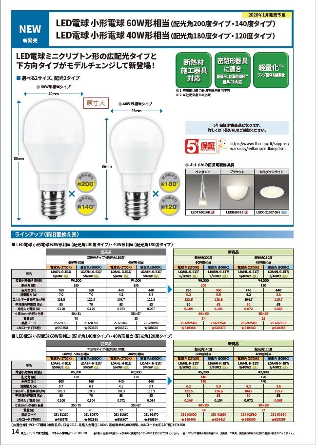 LED電球ミニクリプトン形の広配光タイプと下方向タイプがモデルチェンジして新登場!