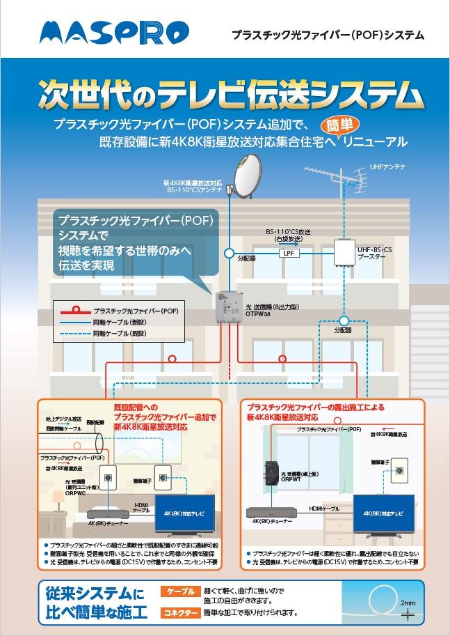 次世代のテレビ伝送システム
